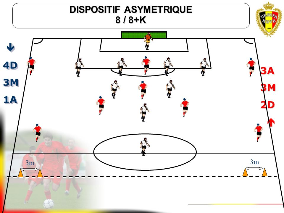 DISPOSITIF ASYMETRIQUE 8 / 8+K