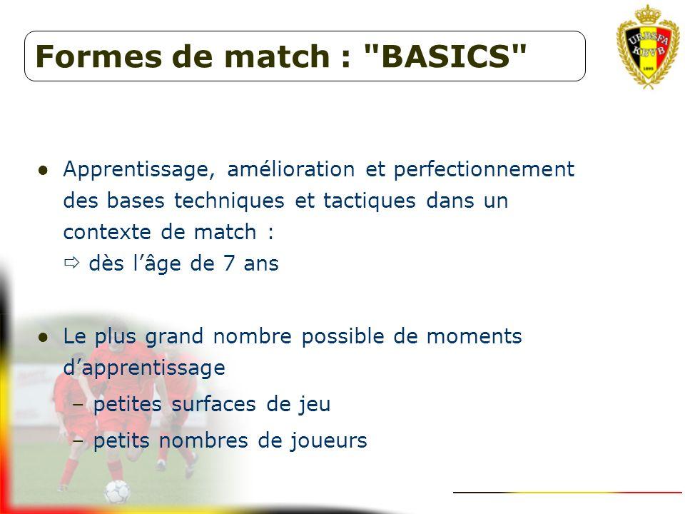 Formes de match : BASICS