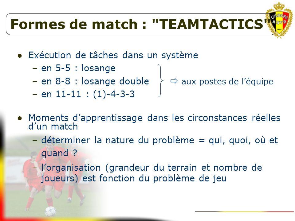 Formes de match : TEAMTACTICS