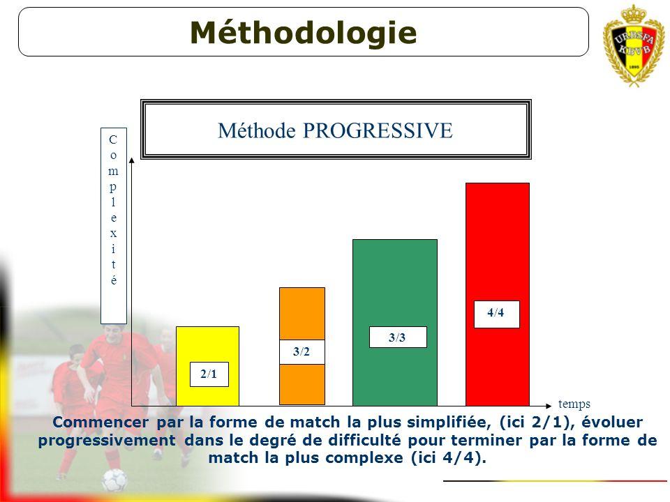 Méthodologie Méthode PROGRESSIVE