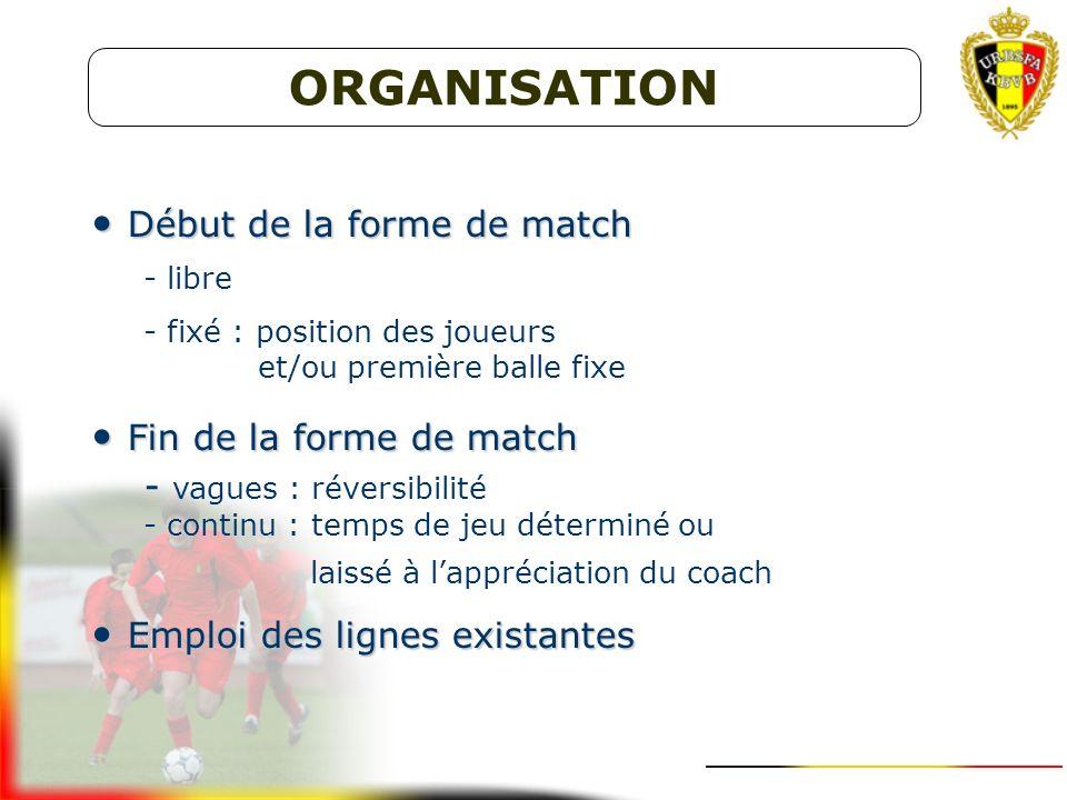 ORGANISATION Début de la forme de match Fin de la forme de match