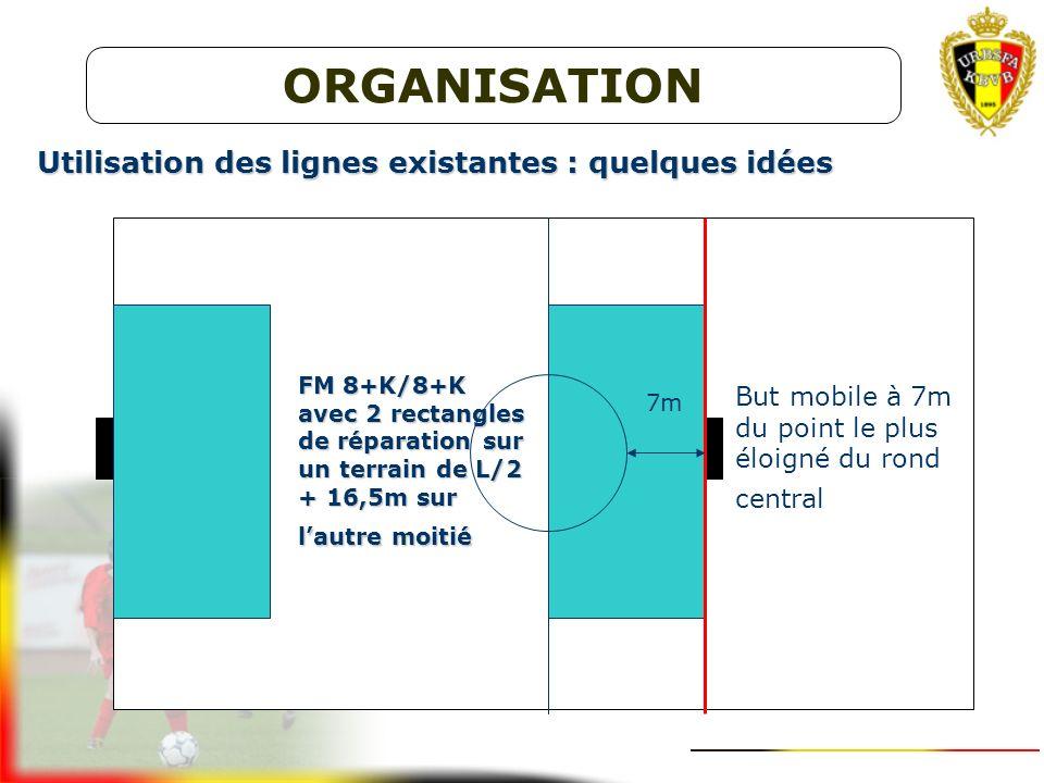 ORGANISATION Utilisation des lignes existantes : quelques idées