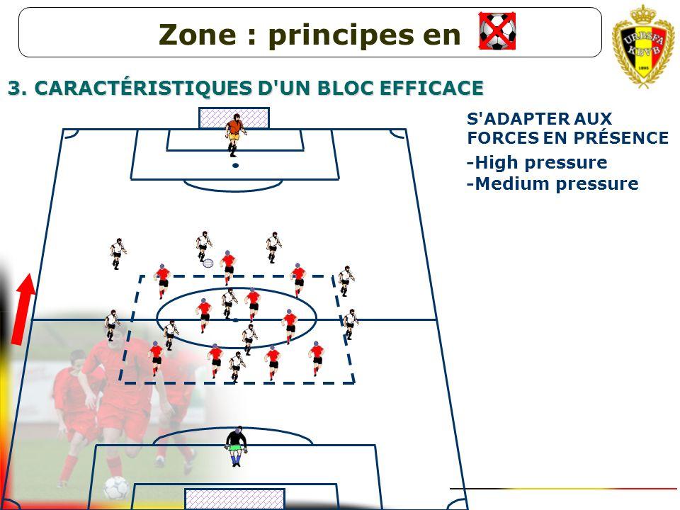 Zone : principes en 3. CARACTÉRISTIQUES D UN BLOC EFFICACE