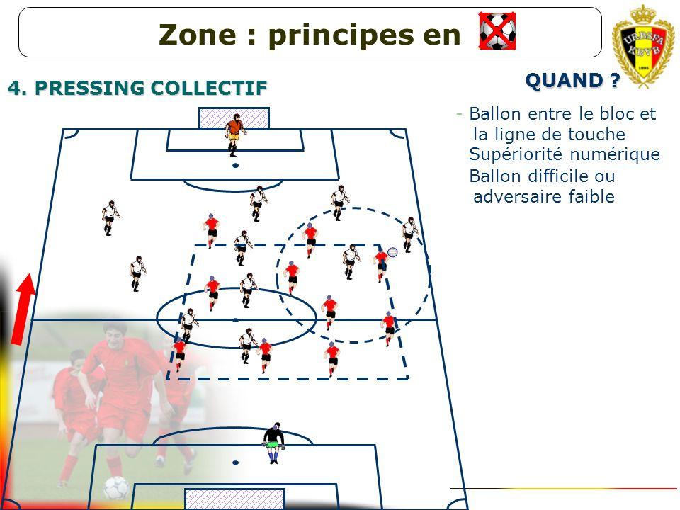 Zone : principes en QUAND 4. PRESSING COLLECTIF