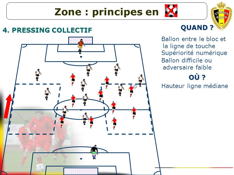 Zone : principes en QUAND 4. PRESSING COLLECTIF OÙ