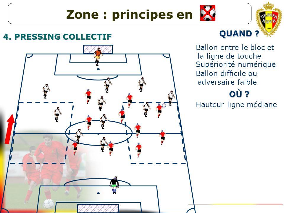 Zone : principes en QUAND 4. PRESSING COLLECTIF OÙ