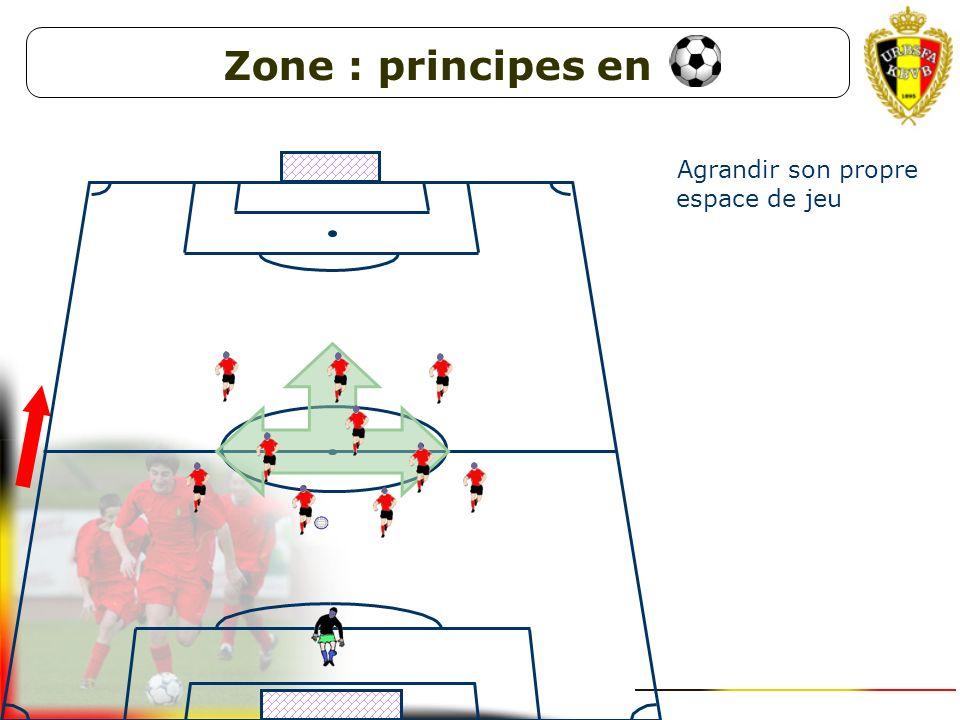 Zone : principes en 1. Agrandir son propre espace de jeu