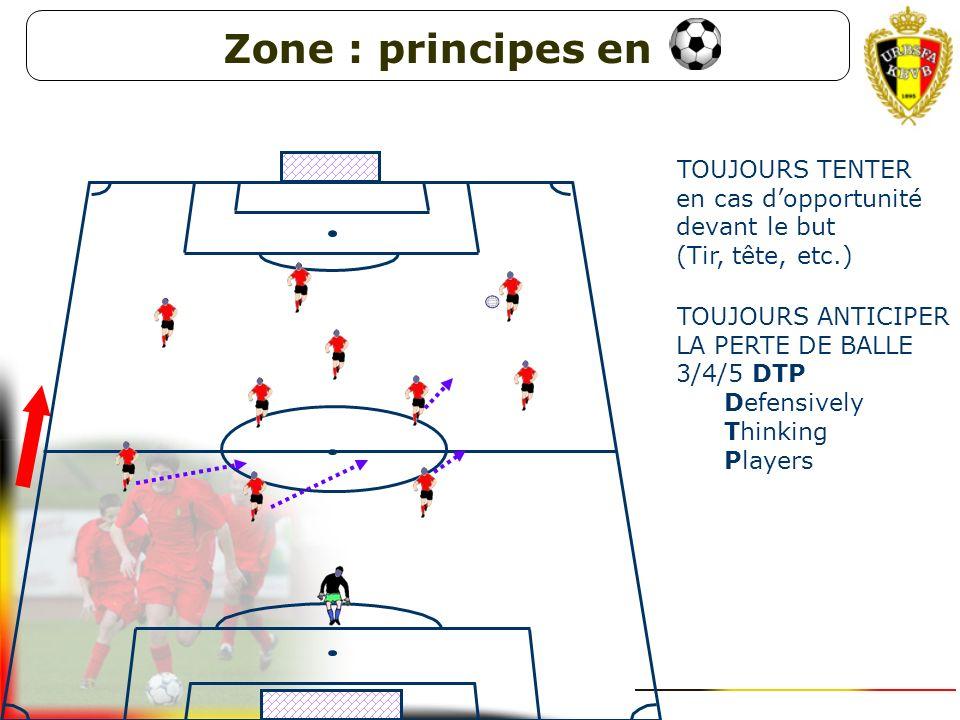 Zone : principes en 6. TOUJOURS TENTER en cas d'opportunité devant le but (Tir, tête, etc.)