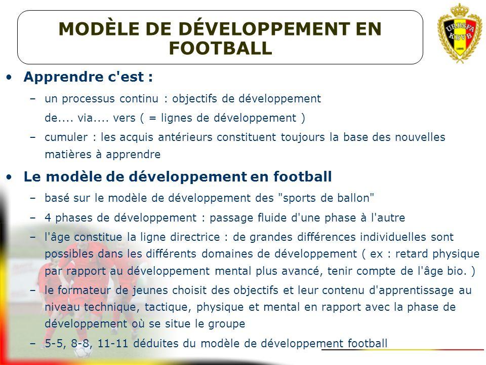 MODÈLE DE DÉVELOPPEMENT EN FOOTBALL