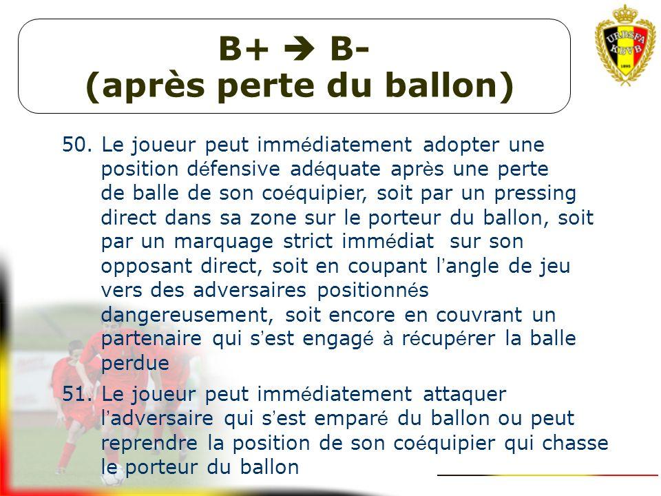 B+  B- (après perte du ballon)