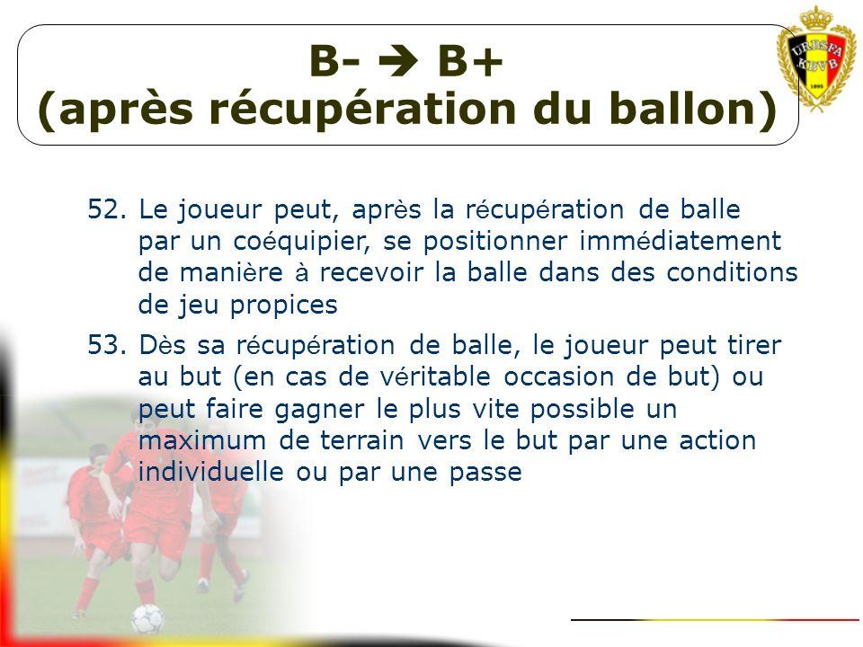B-  B+ (après récupération du ballon)