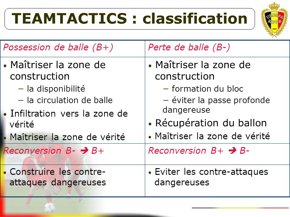 TEAMTACTICS : classification