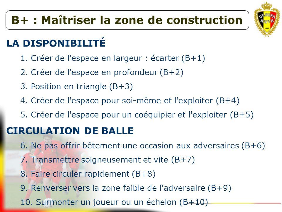 B+ : Maîtriser la zone de construction