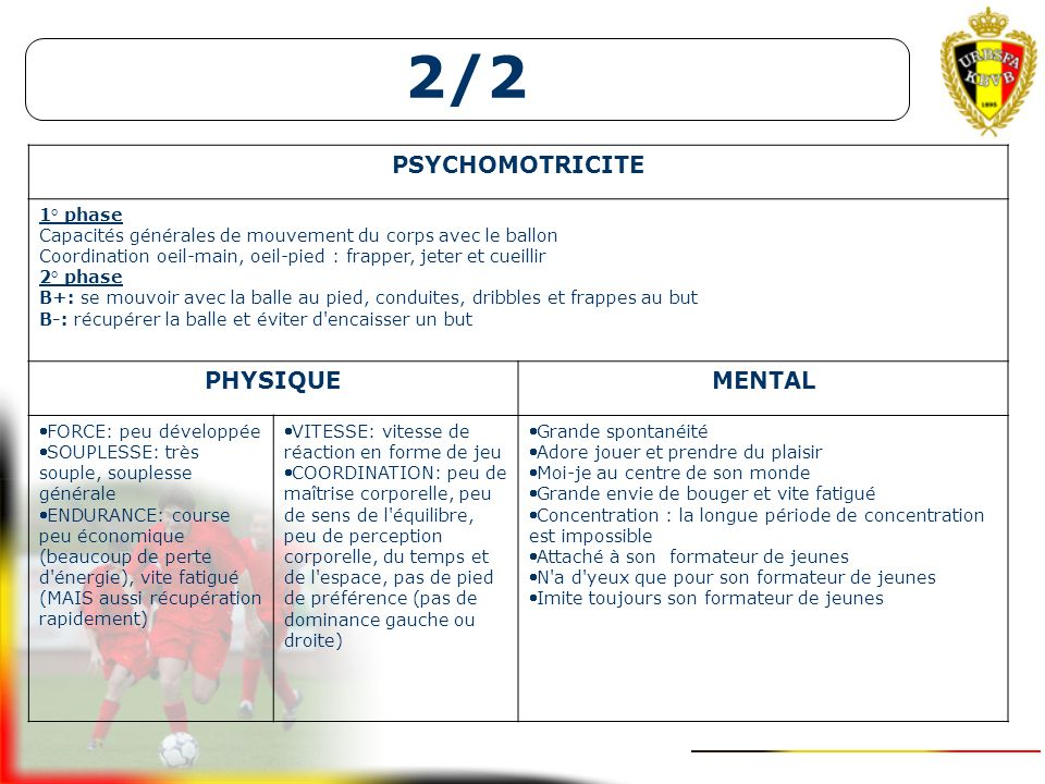 2/2 PSYCHOMOTRICITE PHYSIQUE MENTAL 1° phase
