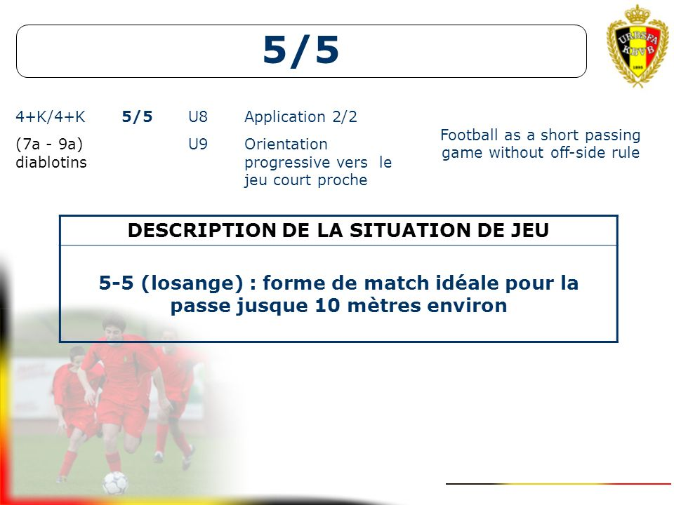 DESCRIPTION DE LA SITUATION DE JEU
