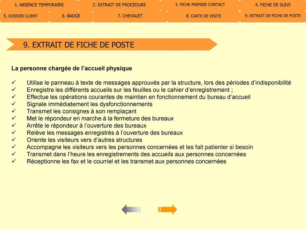 Boite a outils accueillir les visiteurs ppt t l charger - Heure ouverture bureau poste ...
