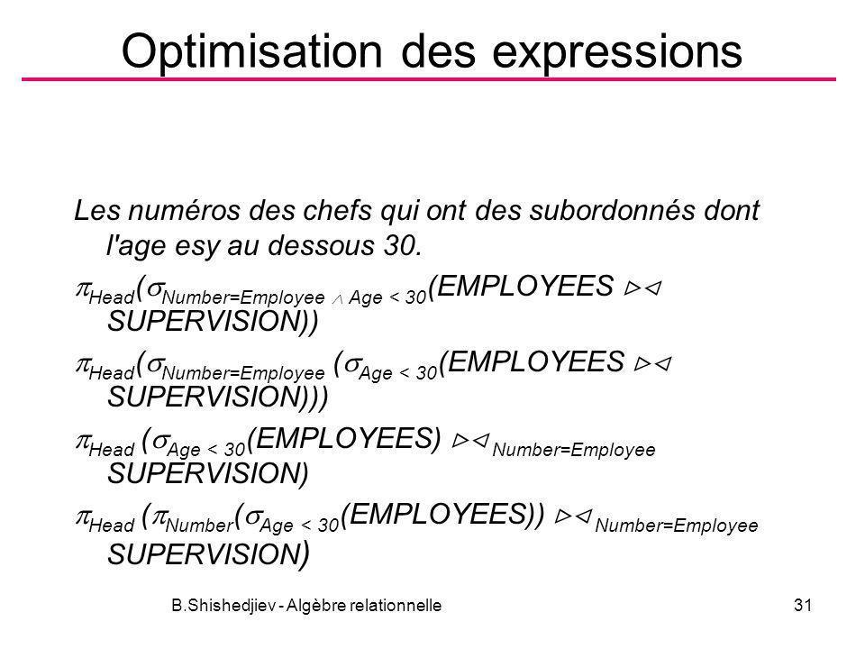 Optimisation des expressions