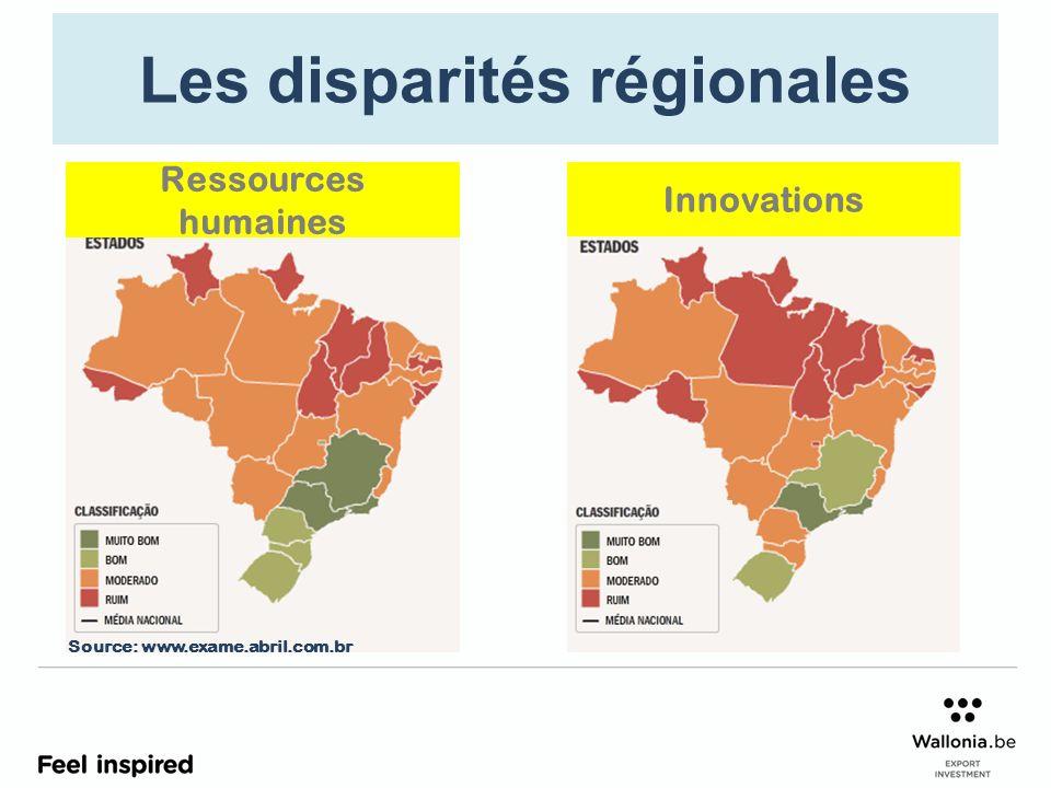 Les disparités régionales