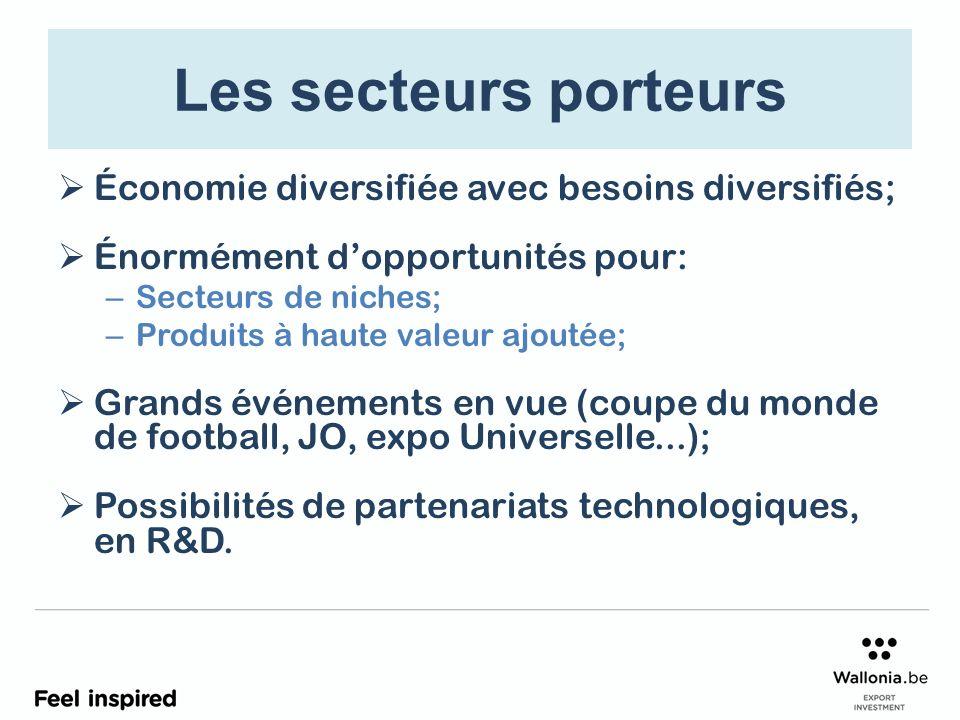Les secteurs porteurs Économie diversifiée avec besoins diversifiés;