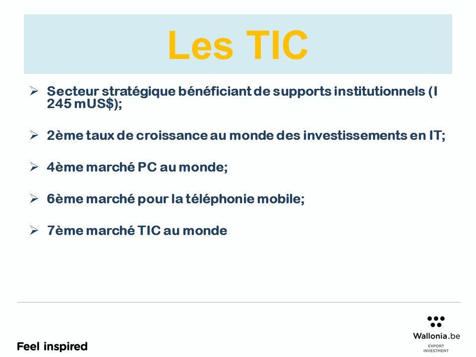 Les TIC Secteur stratégique bénéficiant de supports institutionnels (I 245 mUS$); 2ème taux de croissance au monde des investissements en IT;