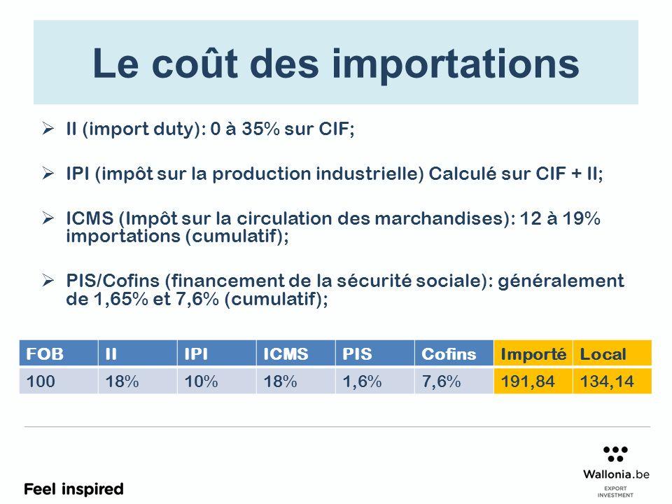 Le coût des importations