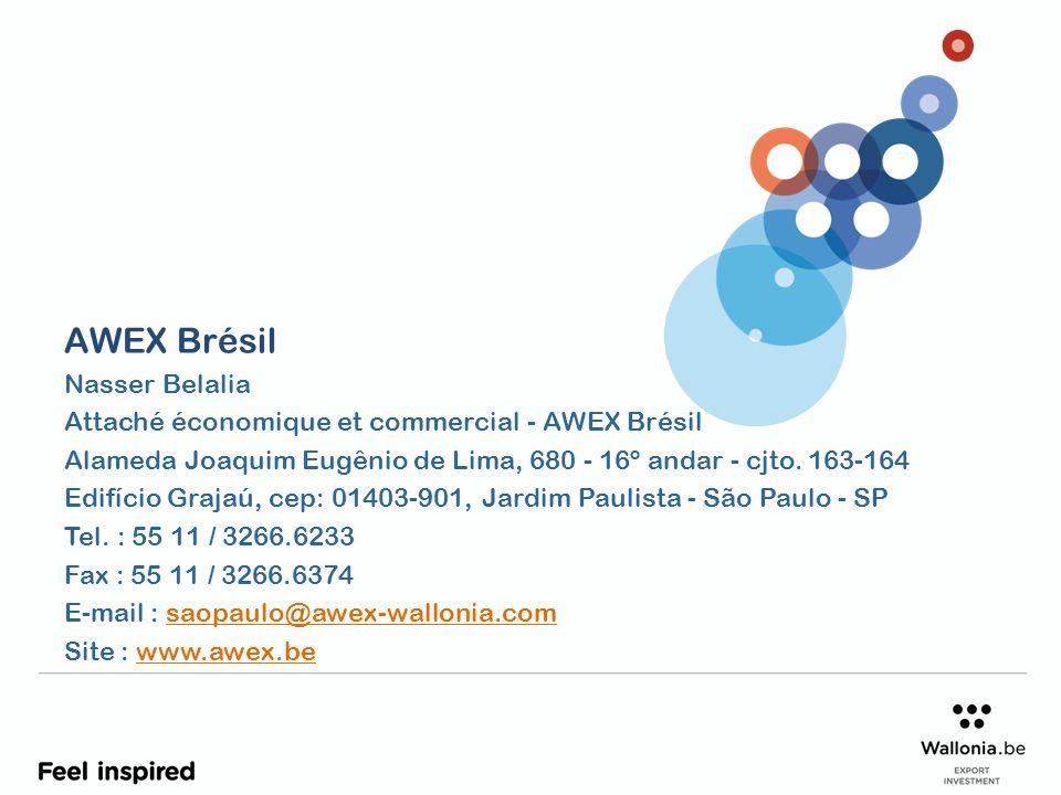 AWEX Brésil Nasser Belalia