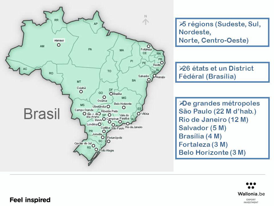 5 régions (Sudeste, Sul, Nordeste, Norte, Centro-Oeste)