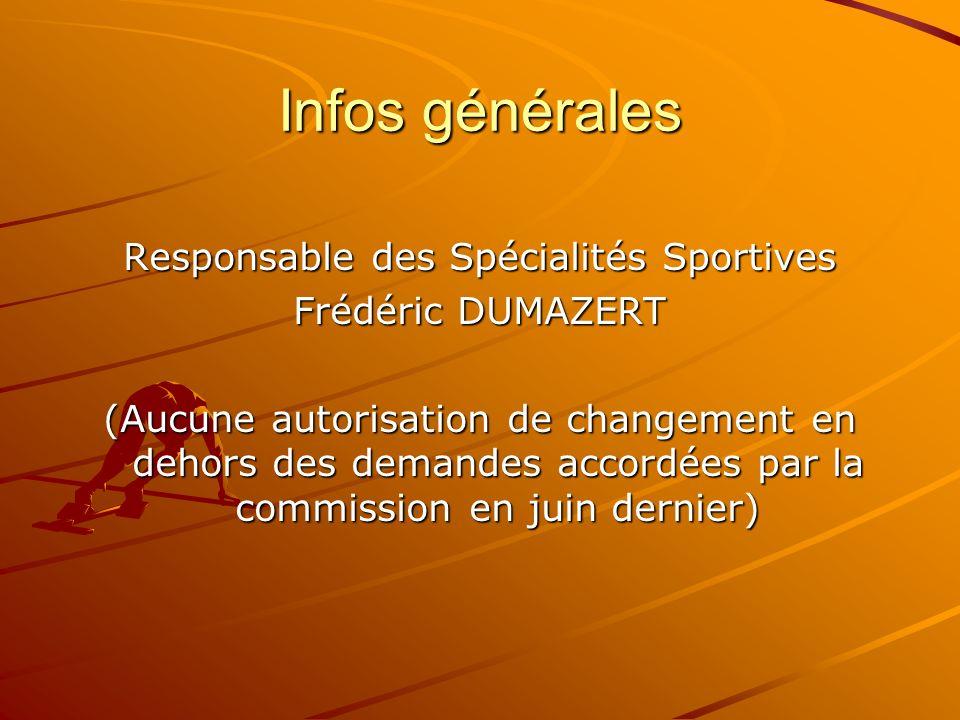 Responsable des Spécialités Sportives