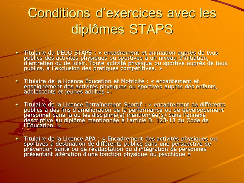 Conditions d'exercices avec les diplômes STAPS