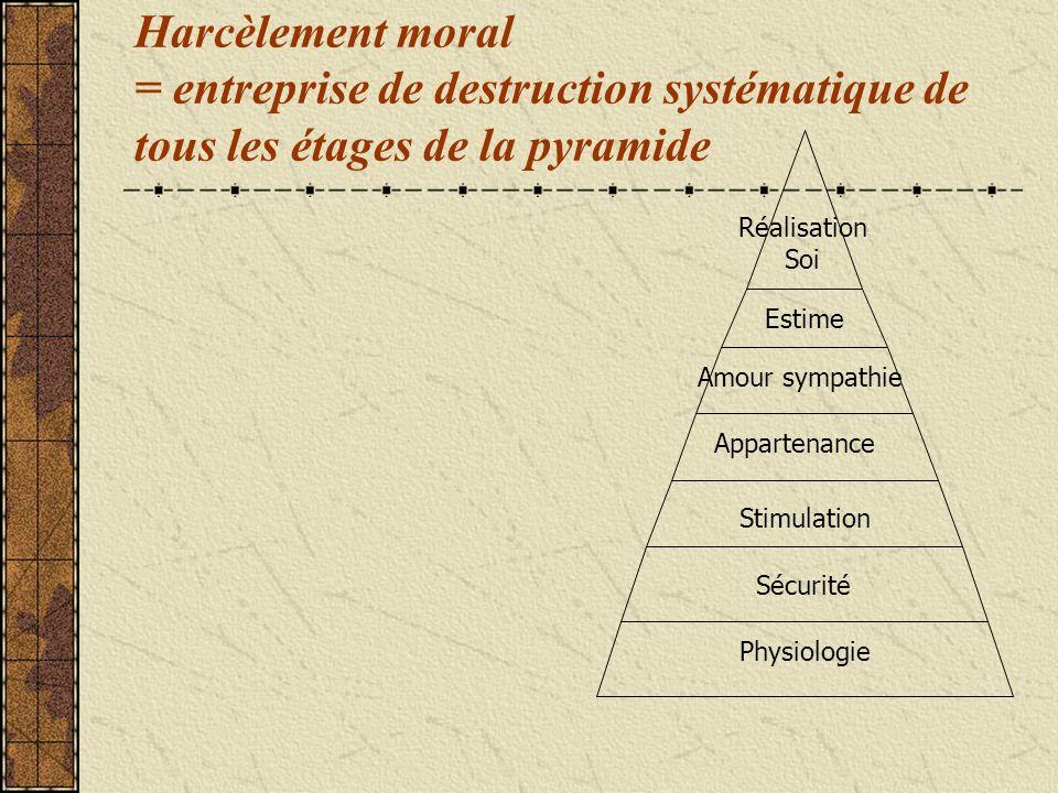 Harcèlement moral = entreprise de destruction systématique de tous les étages de la pyramide