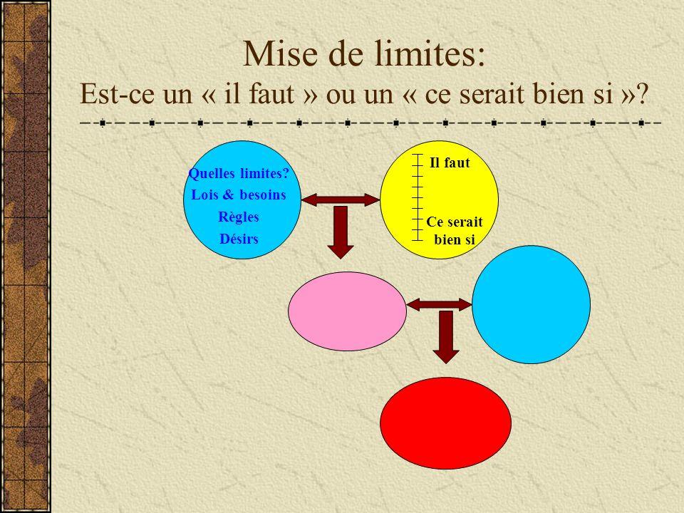 Mise de limites: Est-ce un « il faut » ou un « ce serait bien si »