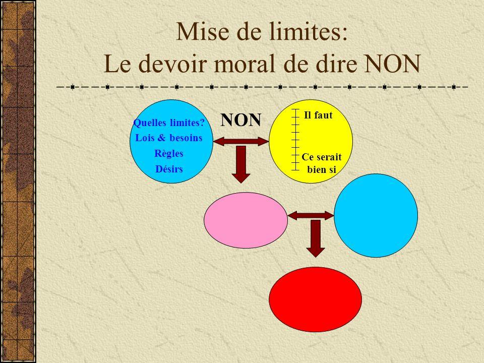 Mise de limites: Le devoir moral de dire NON
