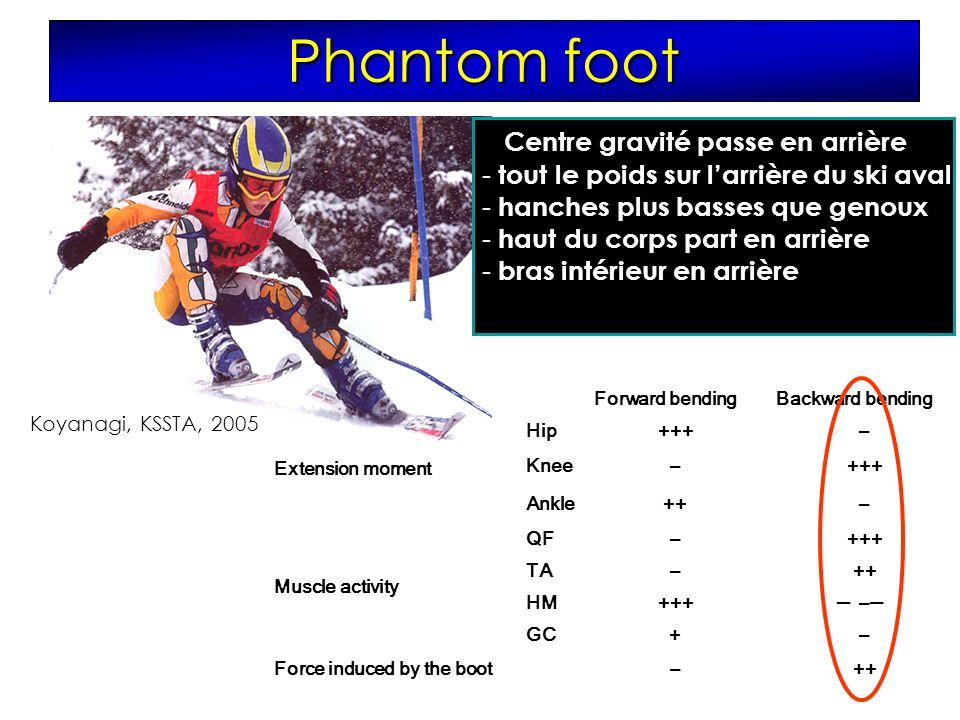 Phantom foot Centre gravité passe en arrière