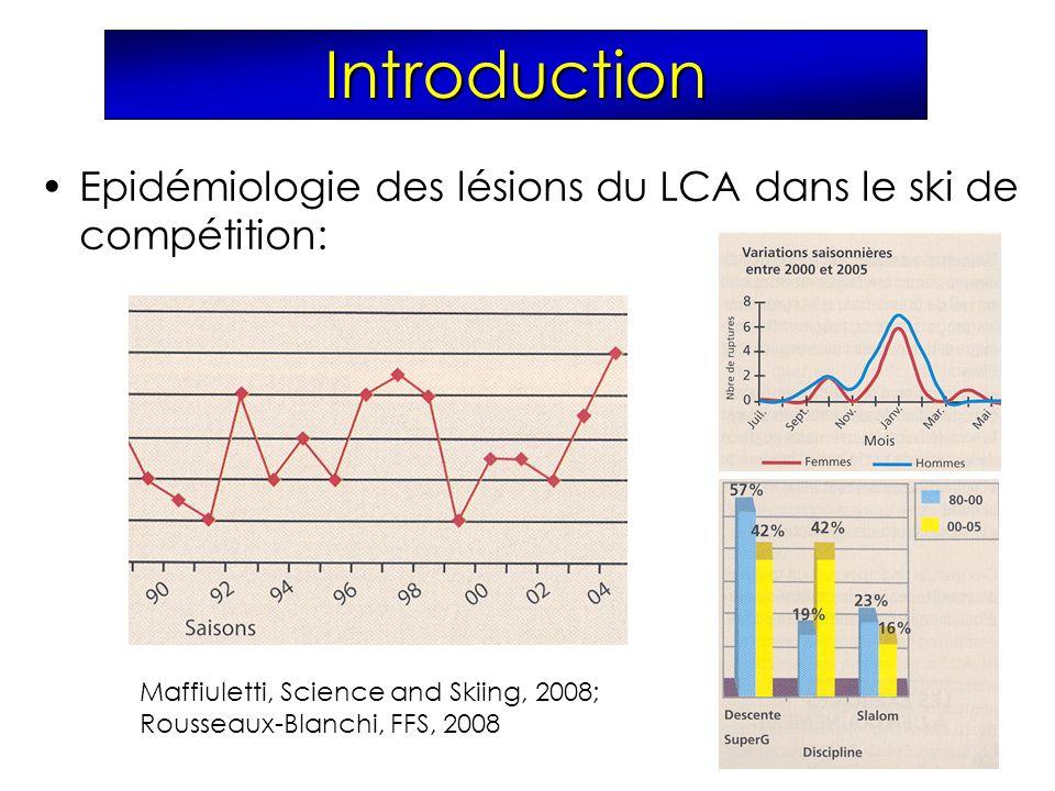 Introduction Epidémiologie des lésions du LCA dans le ski de compétition: Maffiuletti, Science and Skiing, 2008; Rousseaux-Blanchi, FFS, 2008.