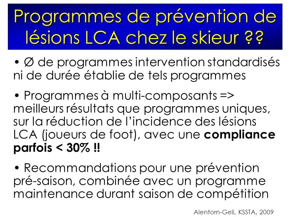 Programmes de prévention de lésions LCA chez le skieur