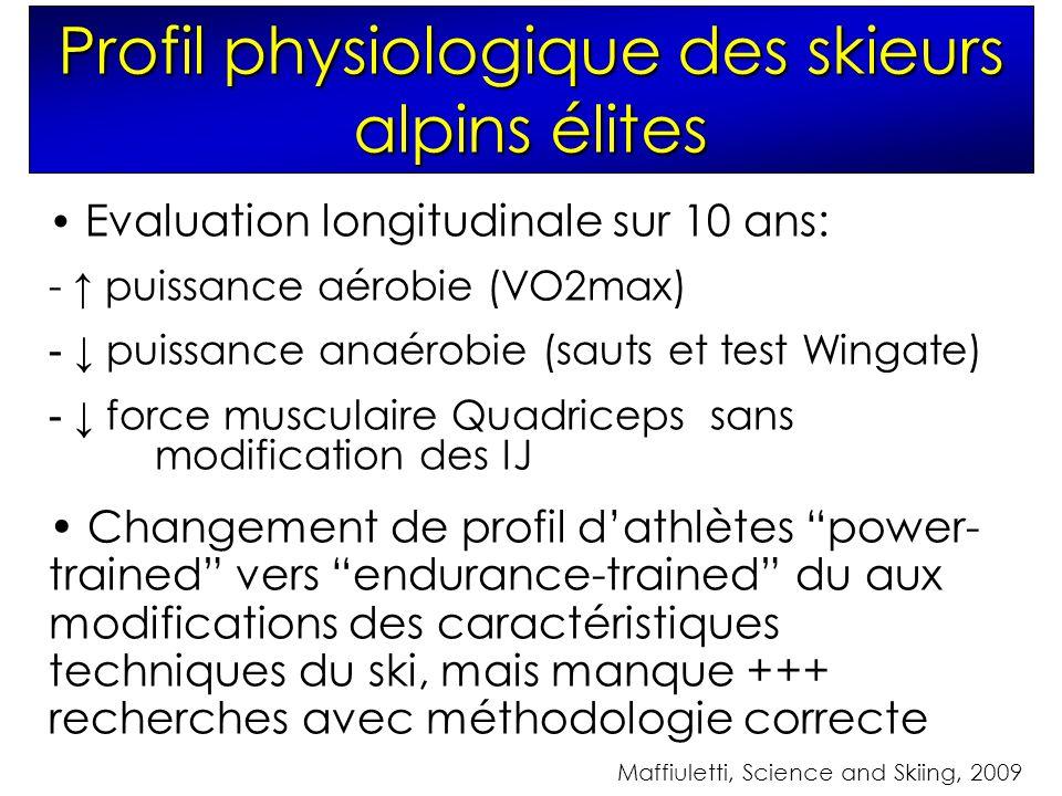Profil physiologique des skieurs alpins élites