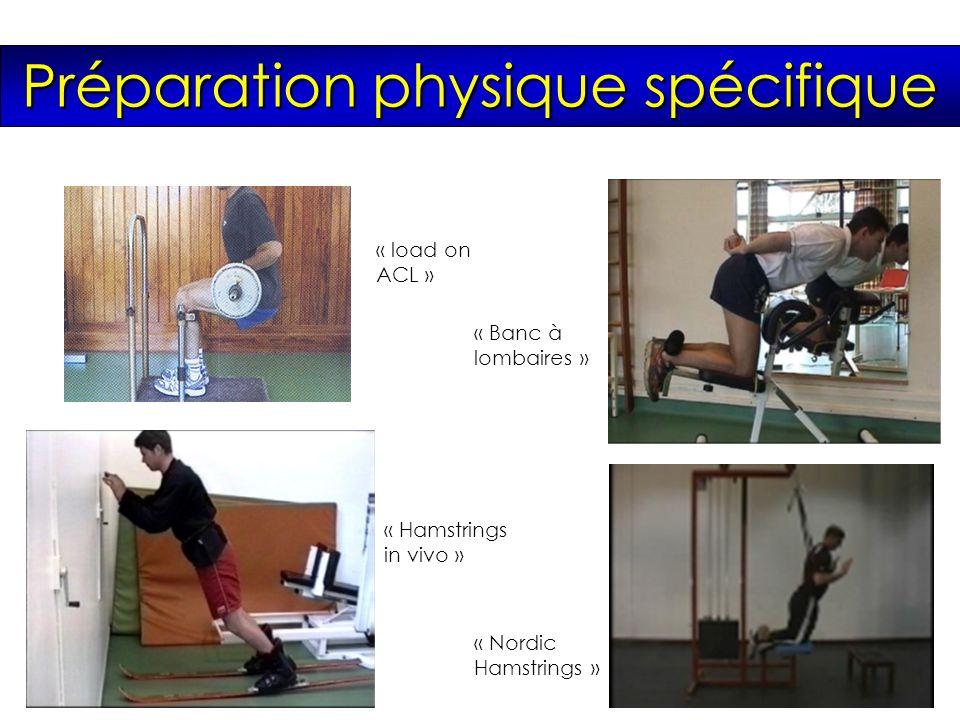 Préparation physique spécifique