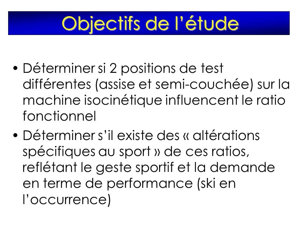 Objectifs de l'étude