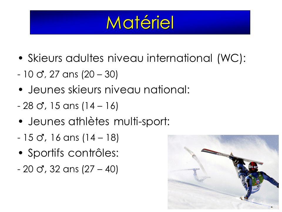 Matériel Skieurs adultes niveau international (WC):