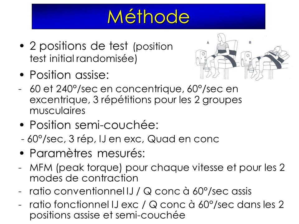 Méthode 2 positions de test (position test initial randomisée)