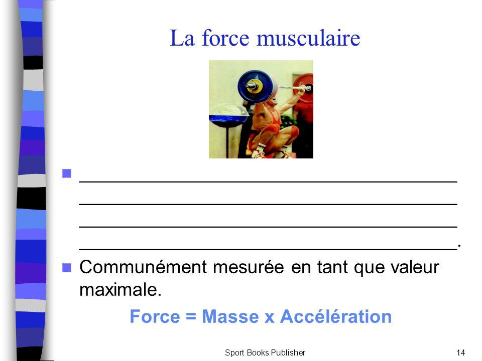 Force = Masse x Accélération