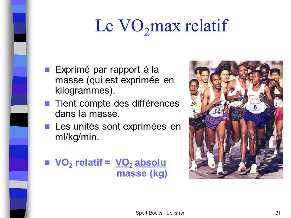 Le VO2max relatif Exprimé par rapport à la masse (qui est exprimée en kilogrammes). Tient compte des différences dans la masse.