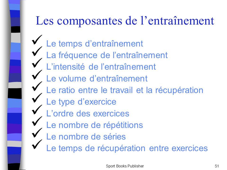 Les composantes de l'entraînement