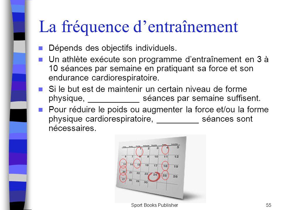 La fréquence d'entraînement