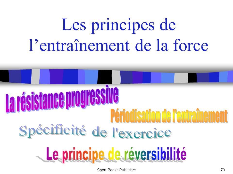 Les principes de l'entraînement de la force
