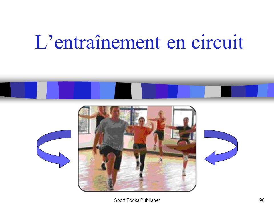 L'entraînement en circuit