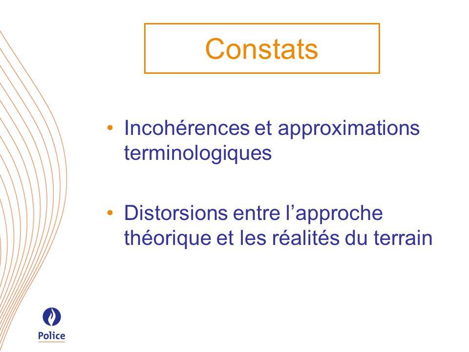 Constats Incohérences et approximations terminologiques