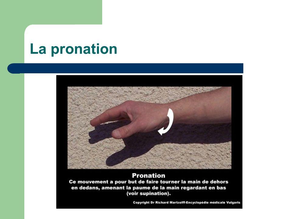 La pronation