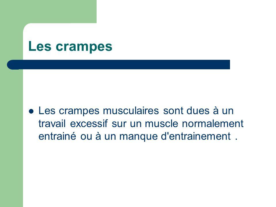 Les crampes Les crampes musculaires sont dues à un travail excessif sur un muscle normalement entrainé ou à un manque d entrainement .