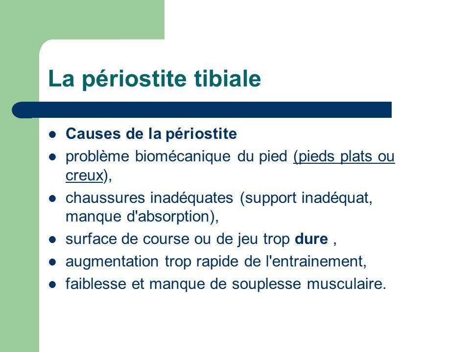La périostite tibiale Causes de la périostite